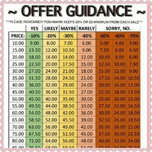 💖OFFER Guidance💖Please Read before you make one!
